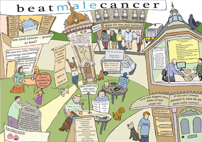 Beat Male Cancer illustration for 'Prezi' presentation